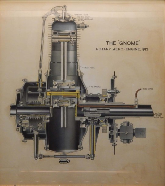 gnome engine